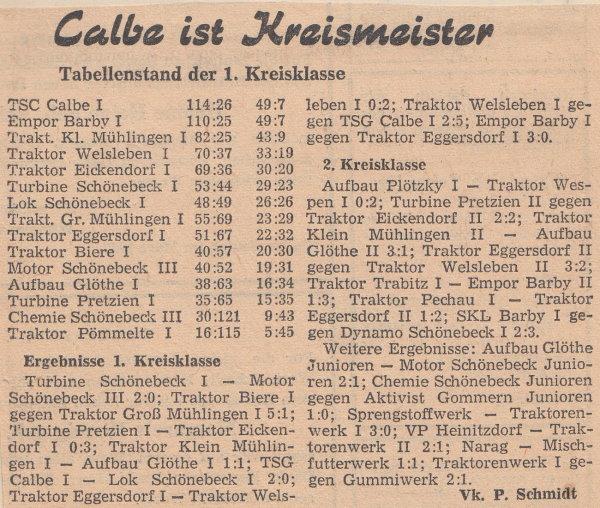 Das bessere Torverhältnis sprach nach 28 Spieltagen für die TSG Calbe.