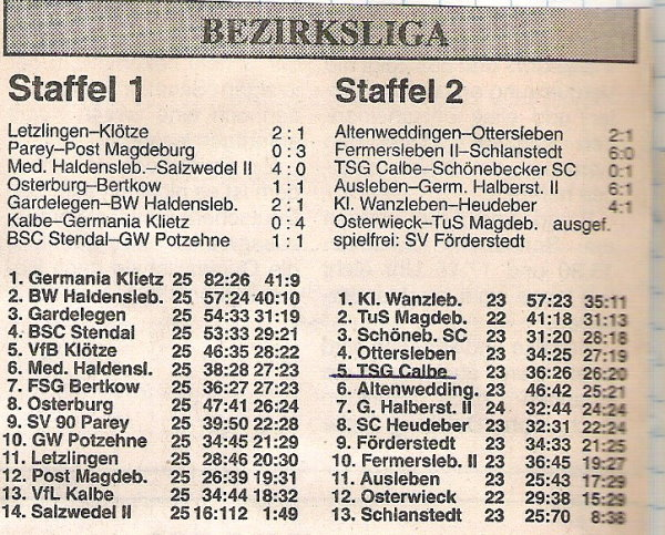 Bezirksliga-Tabellen der Staffel 1 und Staffel 2.