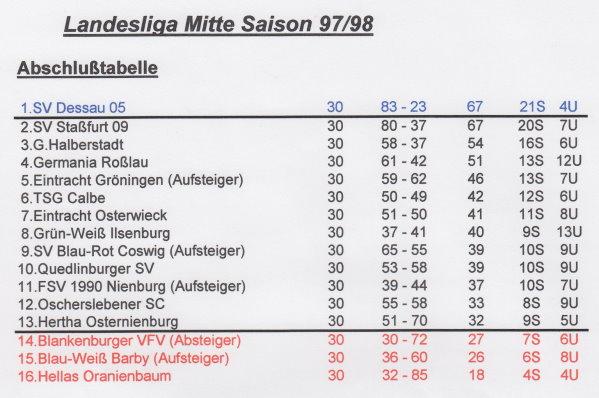 Abschlusstabelle der Landesliga Mitte der Saison 1997/1998.